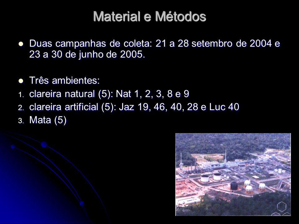 Material e Métodos Duas campanhas de coleta: 21 a 28 setembro de 2004 e 23 a 30 de junho de 2005. Três ambientes: