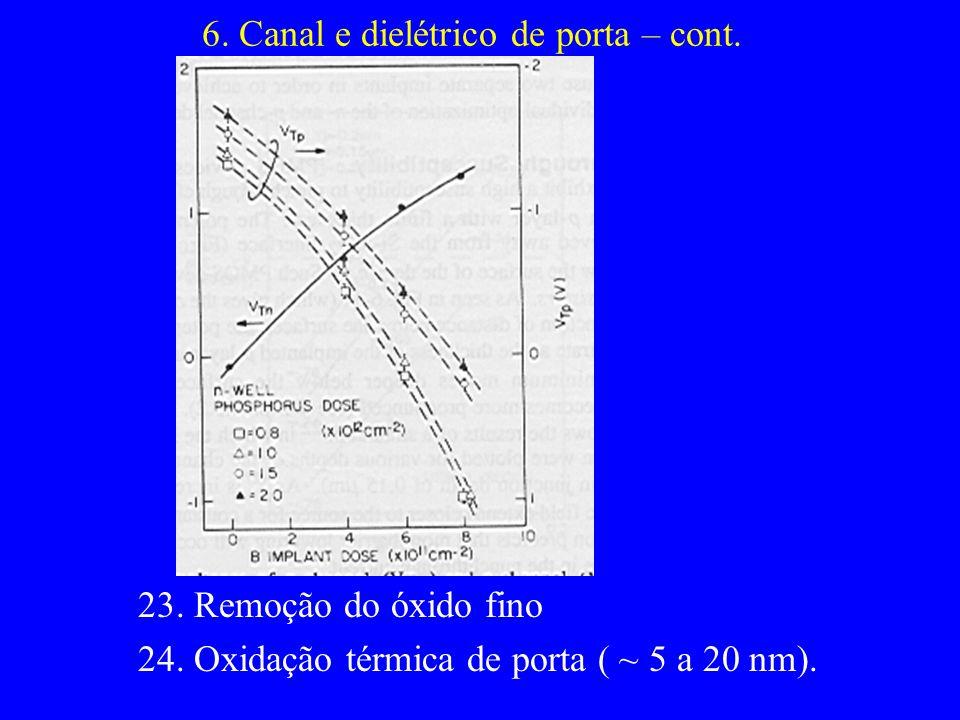 6. Canal e dielétrico de porta – cont.