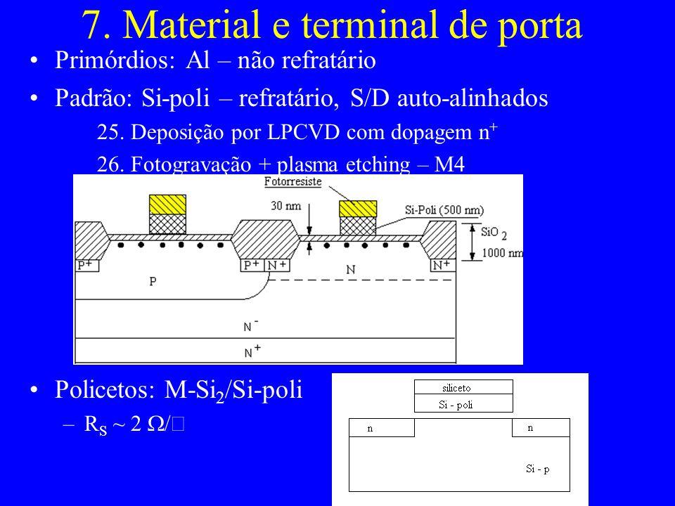 7. Material e terminal de porta