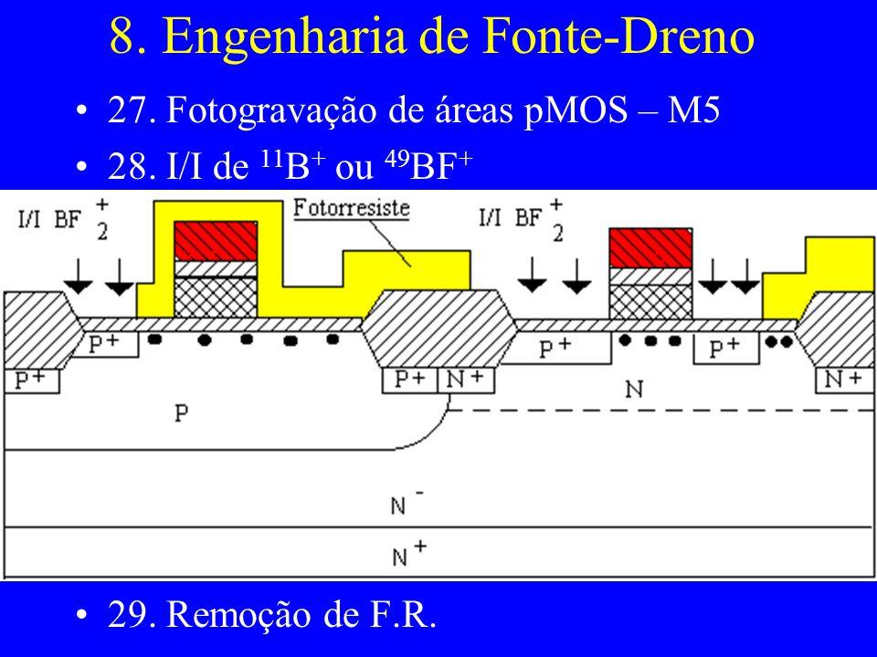 8. Engenharia de Fonte-Dreno