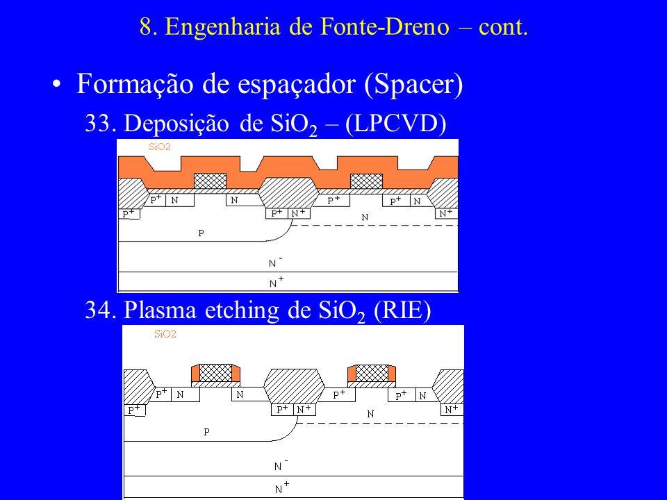 8. Engenharia de Fonte-Dreno – cont.