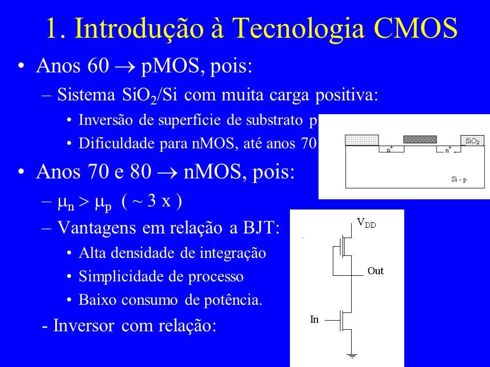 1. Introdução à Tecnologia CMOS
