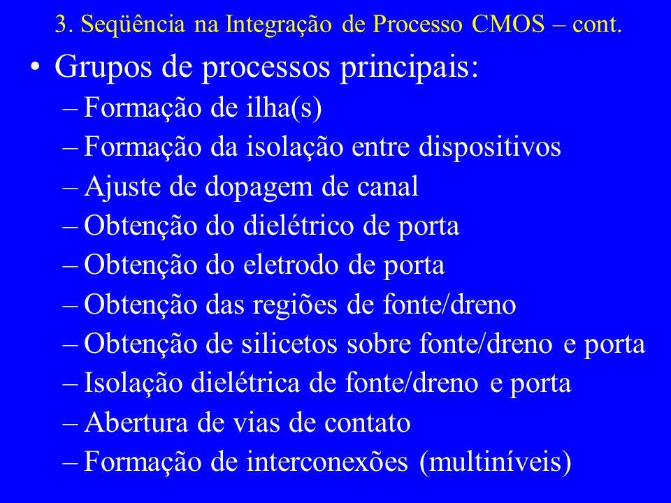 3. Seqüência na Integração de Processo CMOS – cont.