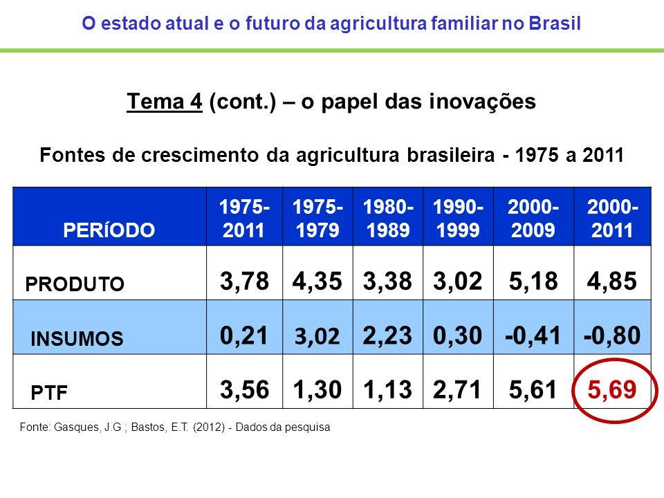 Fontes de crescimento da agricultura brasileira - 1975 a 2011