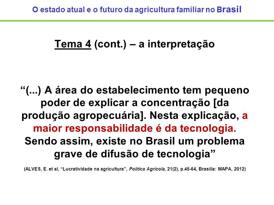 O estado atual e o futuro da agricultura familiar no Brasil