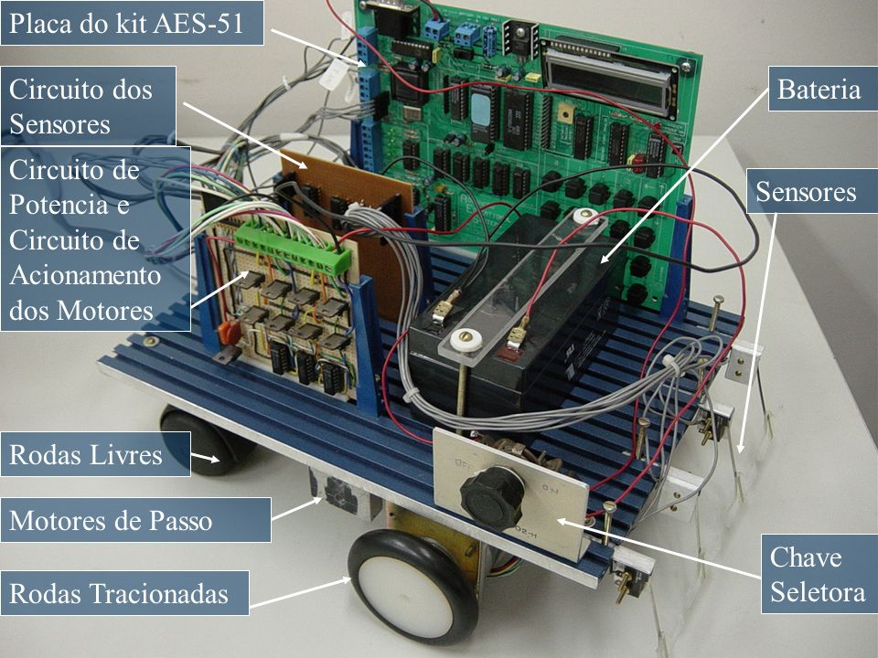 Placa do kit AES-51 Circuito dos Sensores. Bateria. Circuito de Potencia e Circuito de Acionamento dos Motores.