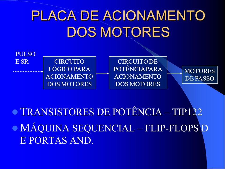 PLACA DE ACIONAMENTO DOS MOTORES