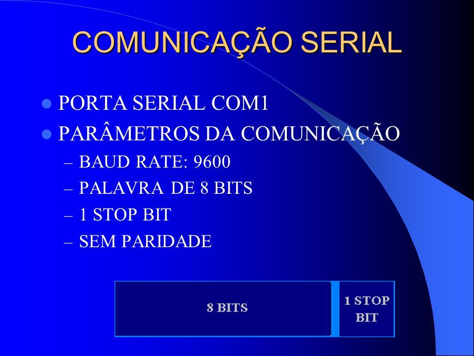 COMUNICAÇÃO SERIAL PORTA SERIAL COM1 PARÂMETROS DA COMUNICAÇÃO
