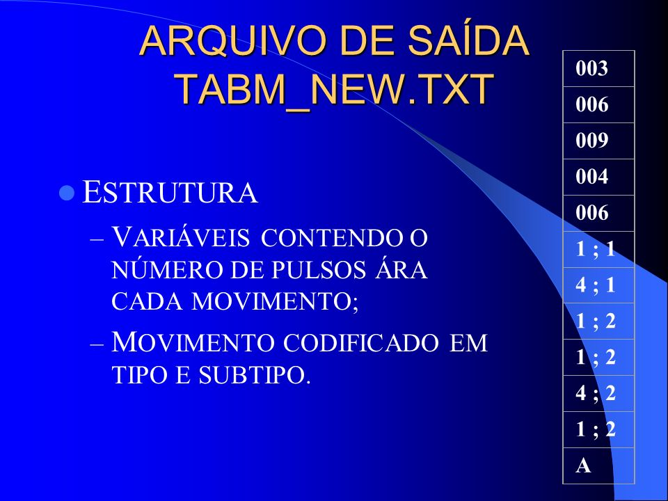 ARQUIVO DE SAÍDA TABM_NEW.TXT