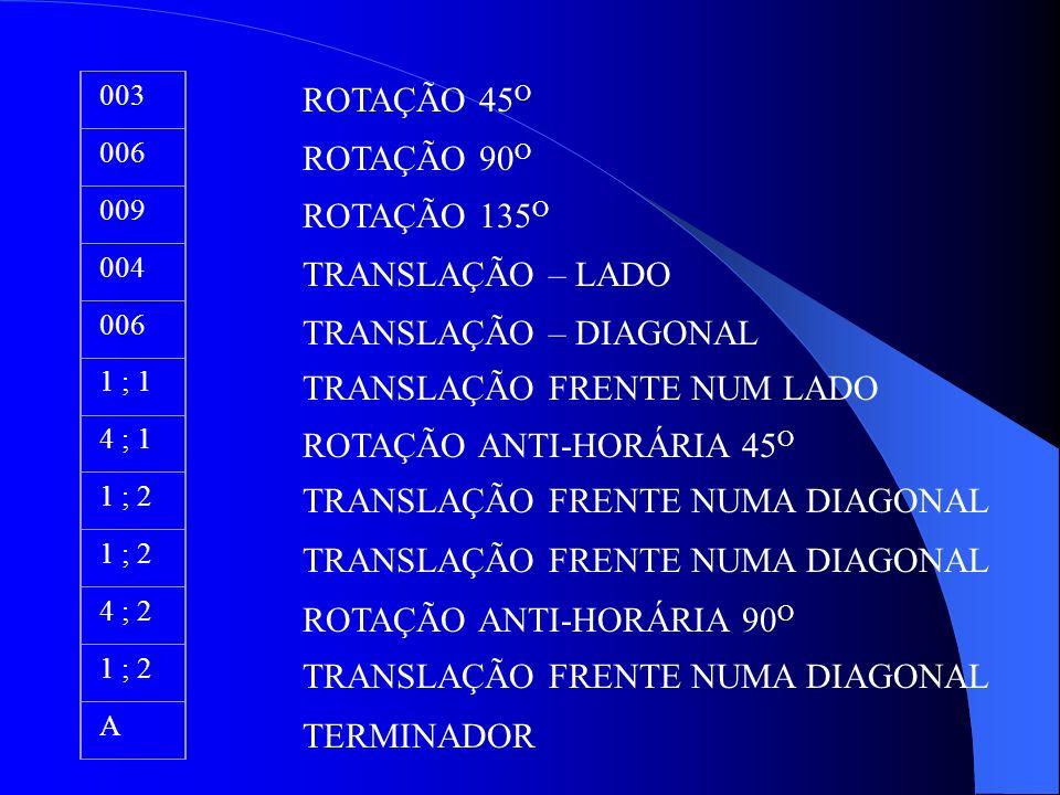 TRANSLAÇÃO FRENTE NUM LADO ROTAÇÃO ANTI-HORÁRIA 45O