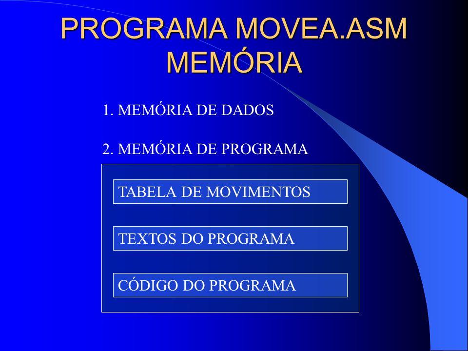 PROGRAMA MOVEA.ASM MEMÓRIA