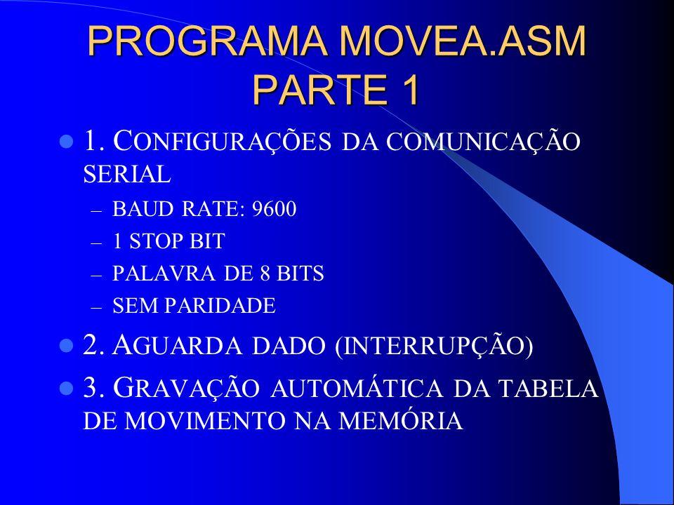 PROGRAMA MOVEA.ASM PARTE 1