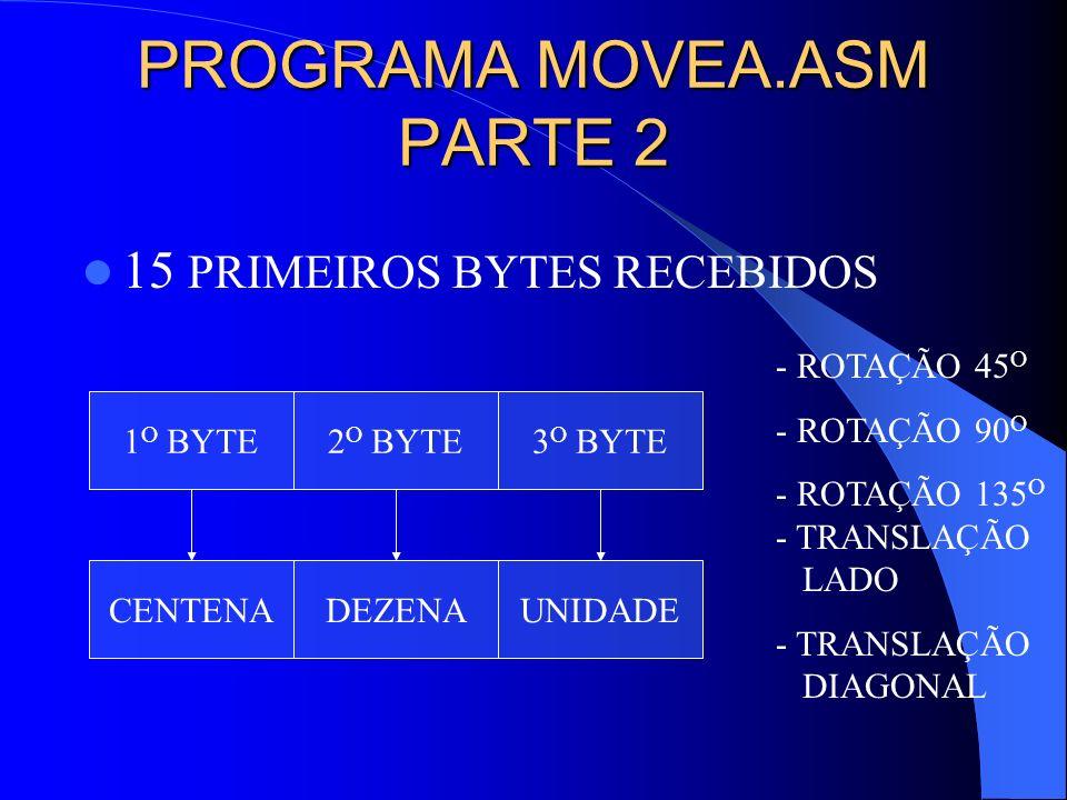 PROGRAMA MOVEA.ASM PARTE 2
