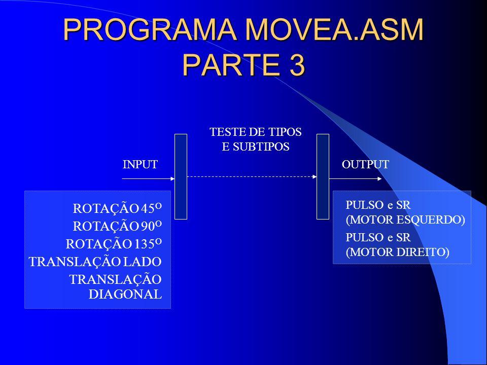 PROGRAMA MOVEA.ASM PARTE 3