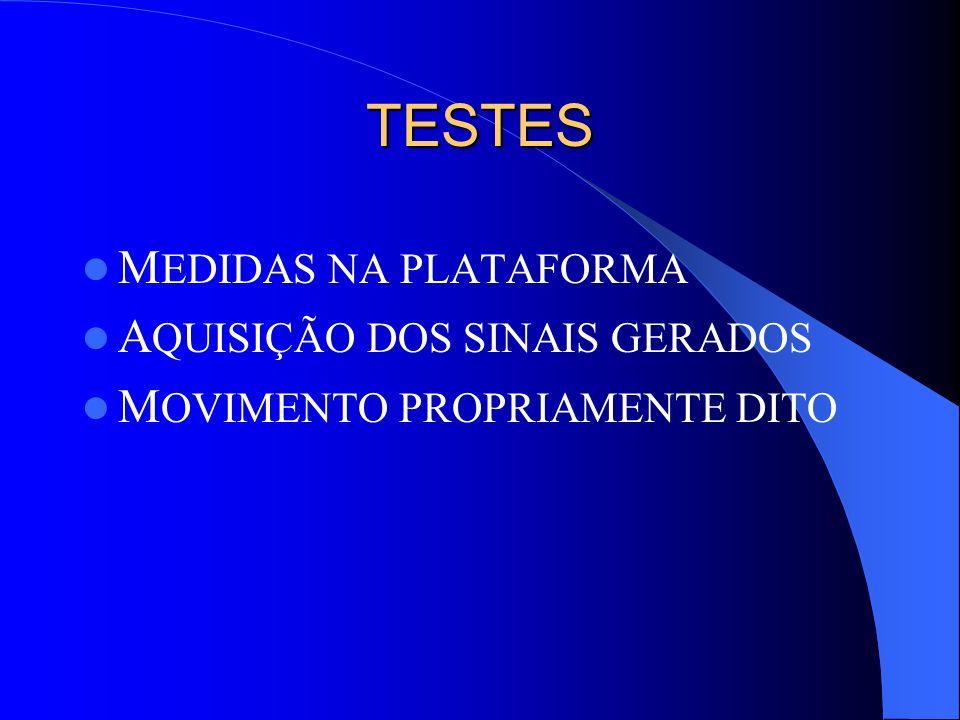 TESTES MEDIDAS NA PLATAFORMA AQUISIÇÃO DOS SINAIS GERADOS