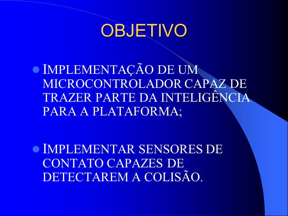 OBJETIVO IMPLEMENTAÇÃO DE UM MICROCONTROLADOR CAPAZ DE TRAZER PARTE DA INTELIGÊNCIA PARA A PLATAFORMA;