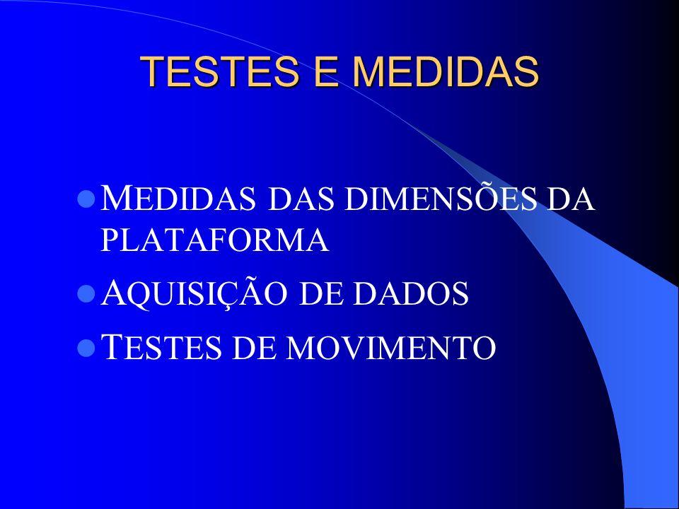 TESTES E MEDIDAS MEDIDAS DAS DIMENSÕES DA PLATAFORMA