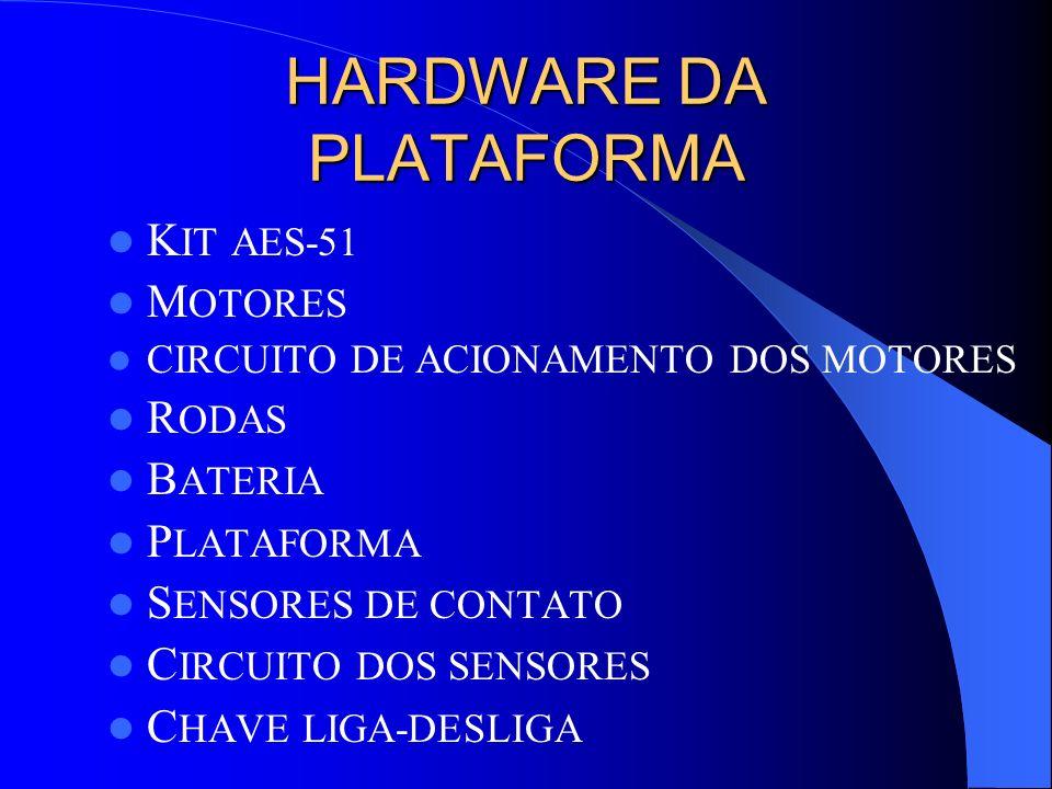 HARDWARE DA PLATAFORMA