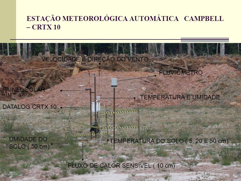 ESTAÇÃO METEOROLÓGICA AUTOMÁTICA CAMPBELL – CRTX 10