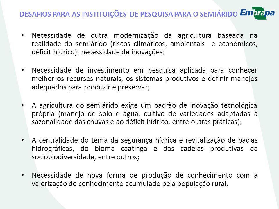 DESAFIOS PARA AS INSTITUIÇÕES DE PESQUISA PARA O SEMIÁRIDO