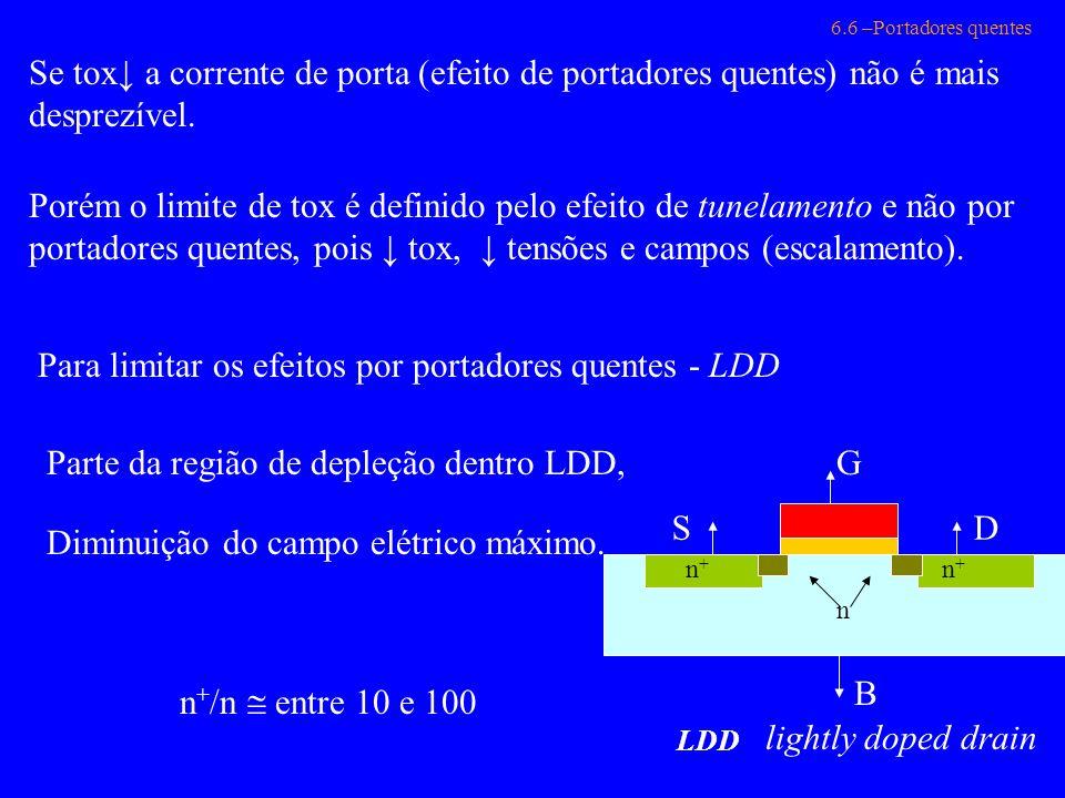 Para limitar os efeitos por portadores quentes - LDD