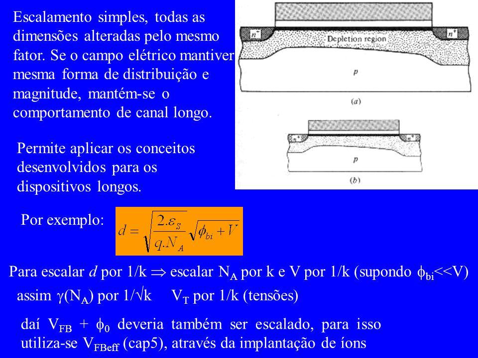Escalamento simples, todas as dimensões alteradas pelo mesmo fator