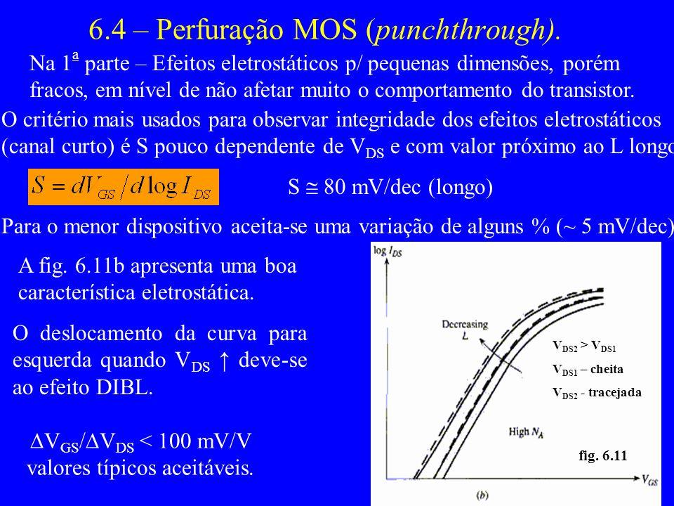 6.4 – Perfuração MOS (punchthrough).