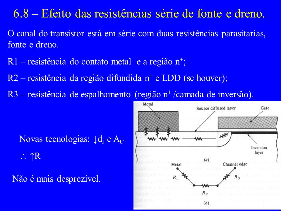 6.8 – Efeito das resistências série de fonte e dreno.