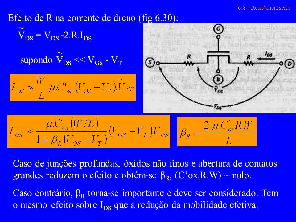Efeito de R na corrente de dreno (fig 6.30):
