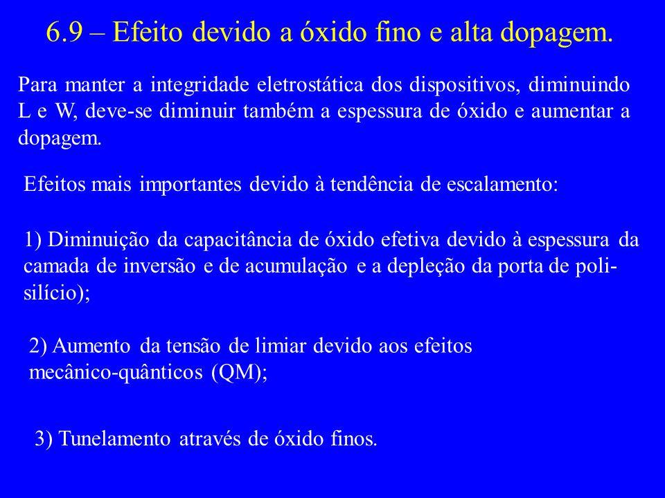 6.9 – Efeito devido a óxido fino e alta dopagem.