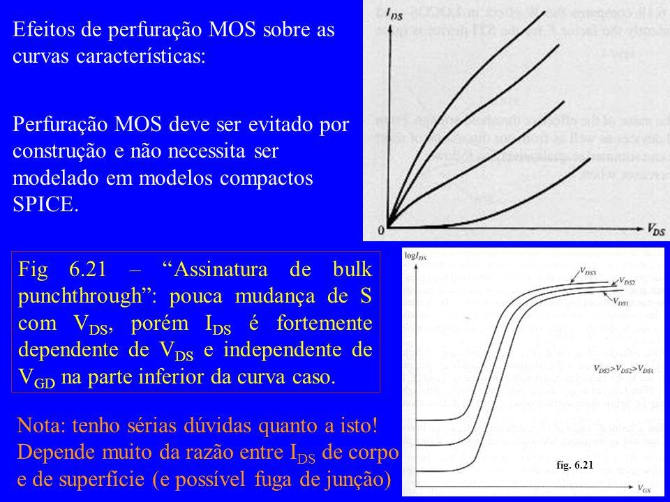 Efeitos de perfuração MOS sobre as curvas características: