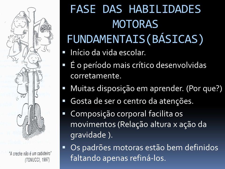 FASE DAS HABILIDADES MOTORAS FUNDAMENTAIS(BÁSICAS)