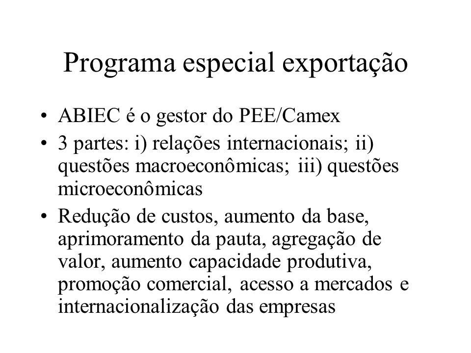 Programa especial exportação