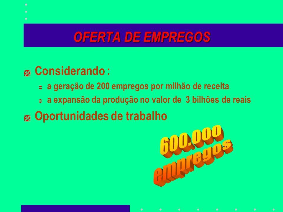 OFERTA DE EMPREGOS 600.000 empregos Considerando :