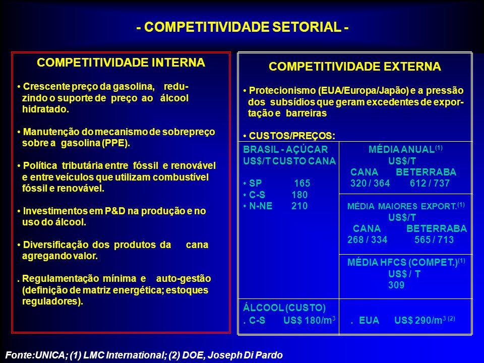 - COMPETITIVIDADE SETORIAL -