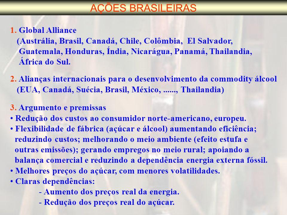 AÇÕES BRASILEIRAS 1. Global Alliance