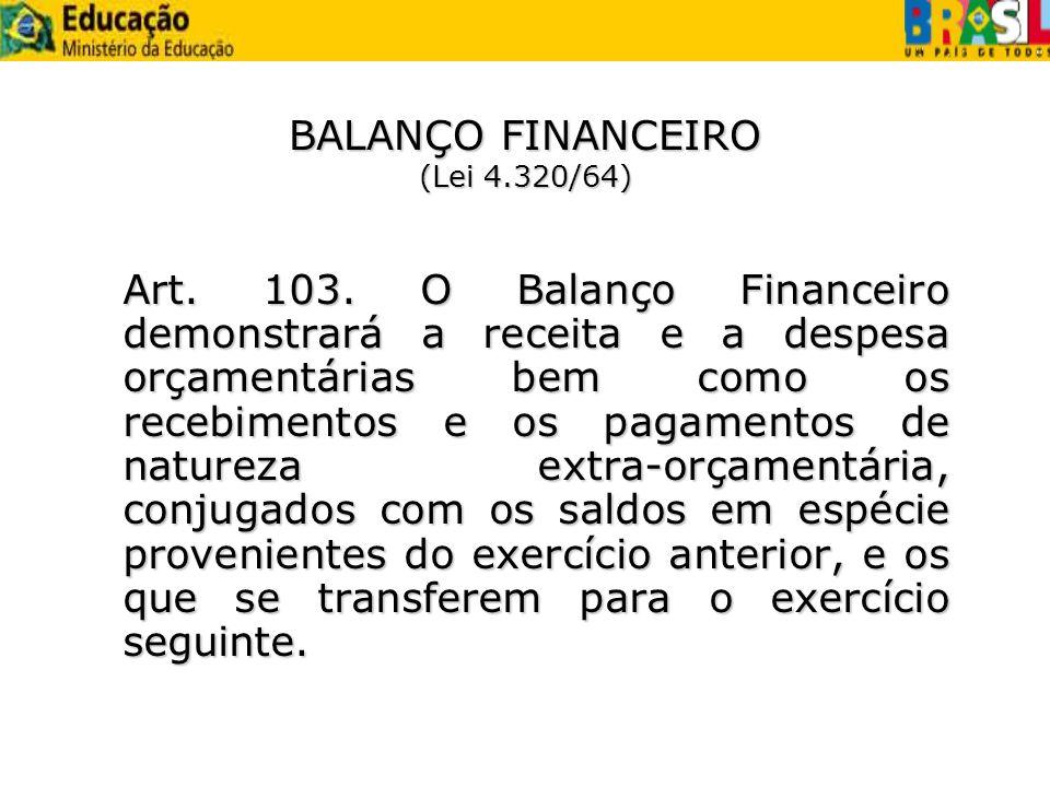 BALANÇO FINANCEIRO (Lei 4.320/64)