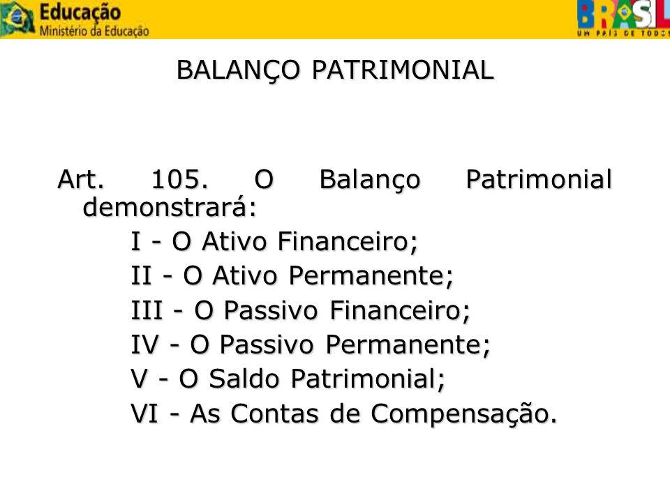 BALANÇO PATRIMONIALArt. 105. O Balanço Patrimonial demonstrará: I - O Ativo Financeiro; II - O Ativo Permanente;