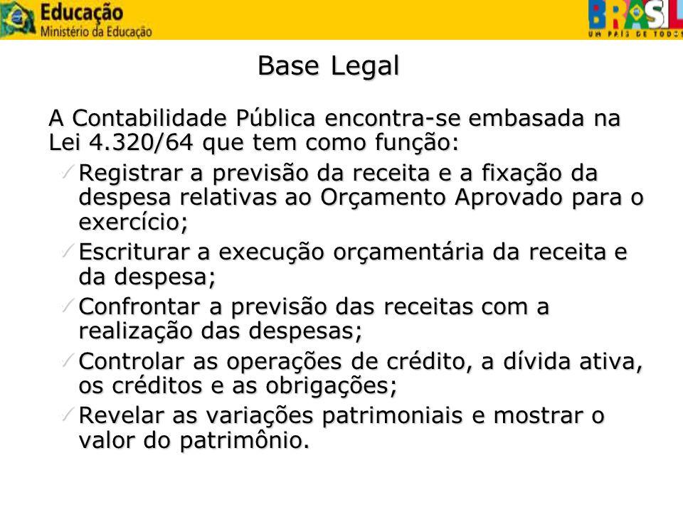 Base Legal A Contabilidade Pública encontra-se embasada na Lei 4.320/64 que tem como função: