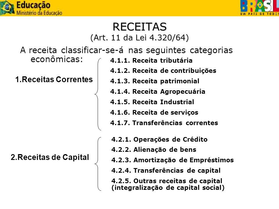 RECEITAS (Art. 11 da Lei 4.320/64) A receita classificar-se-á nas seguintes categorias econômicas: