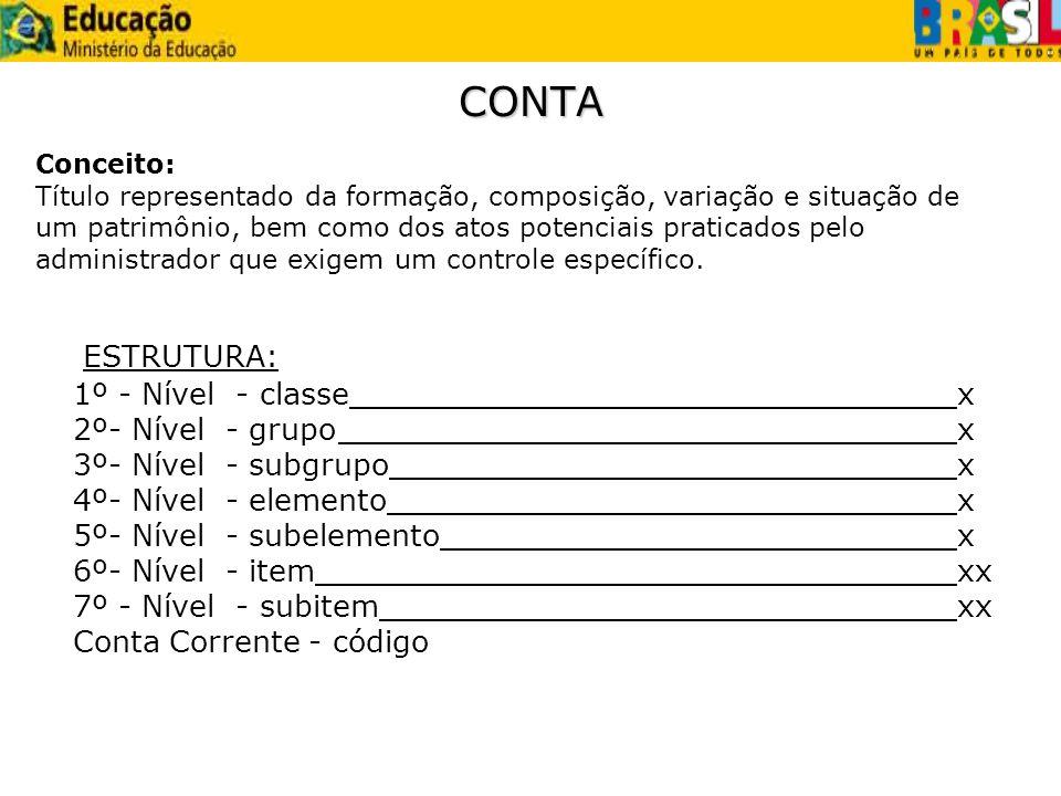 CONTA ESTRUTURA: 1º - Nível - classe x 2º- Nível - grupo x