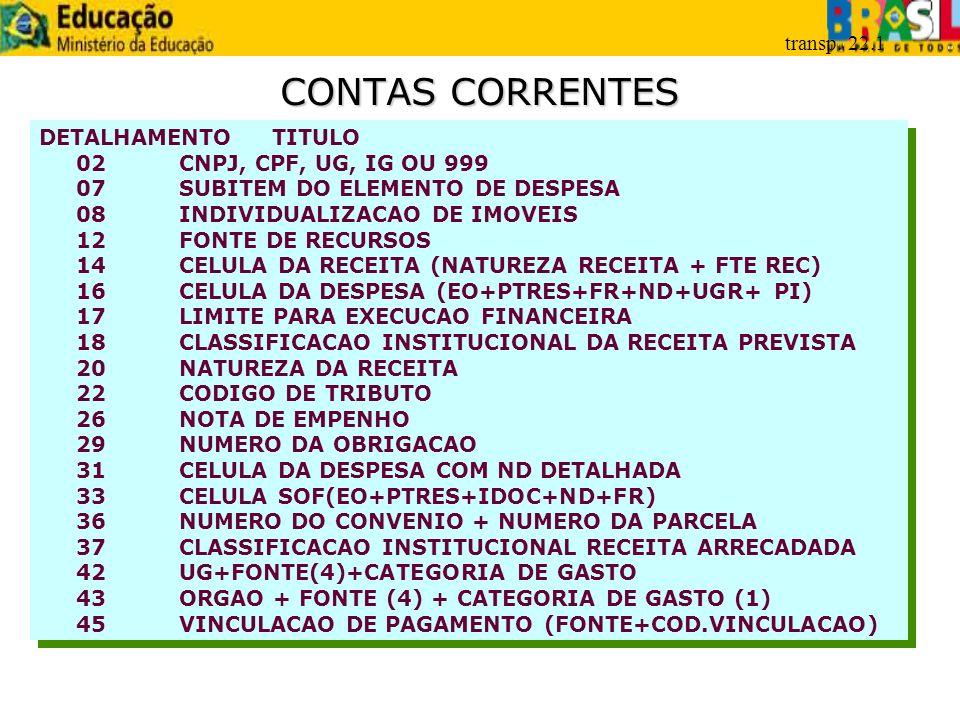 CONTAS CORRENTES transp. 22.1 DETALHAMENTO TITULO