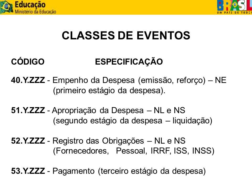 CLASSES DE EVENTOS CÓDIGO ESPECIFICAÇÃO