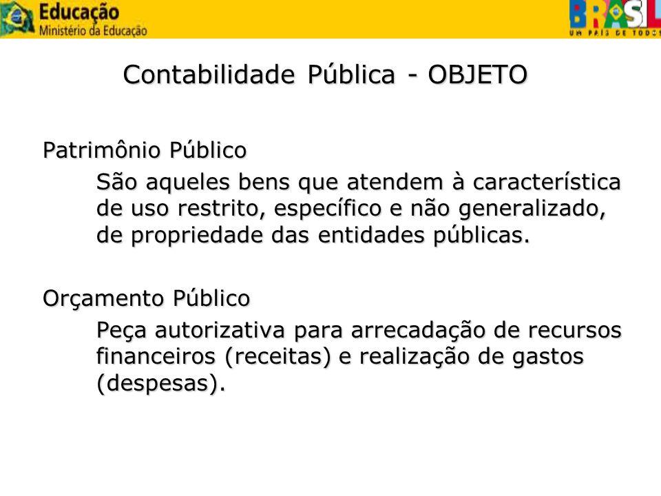 Contabilidade Pública - OBJETO