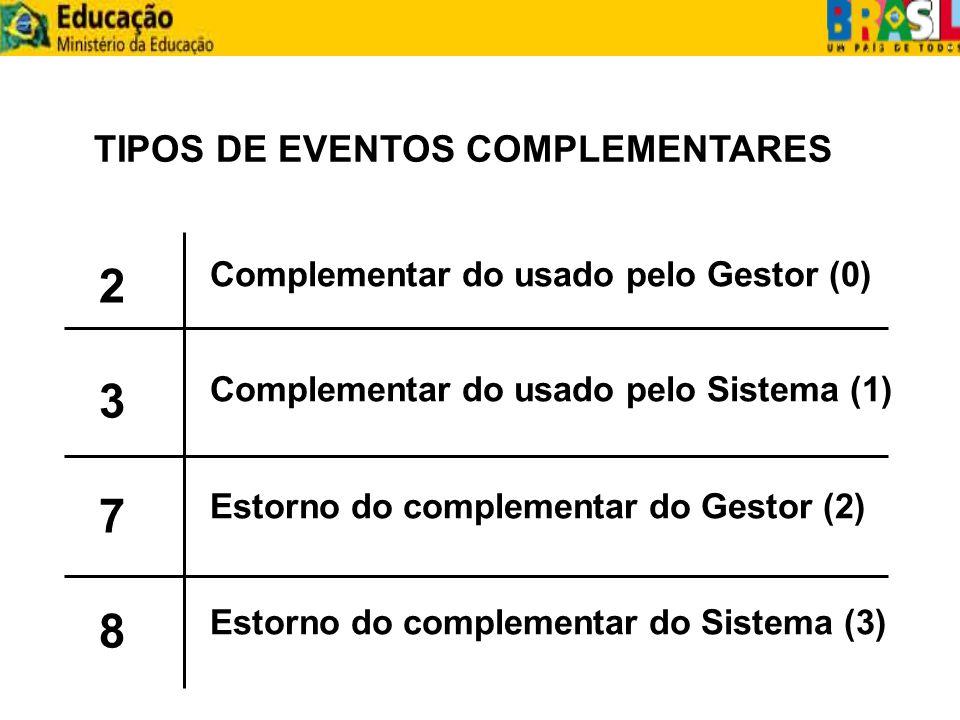 2 3 7 8 TIPOS DE EVENTOS COMPLEMENTARES
