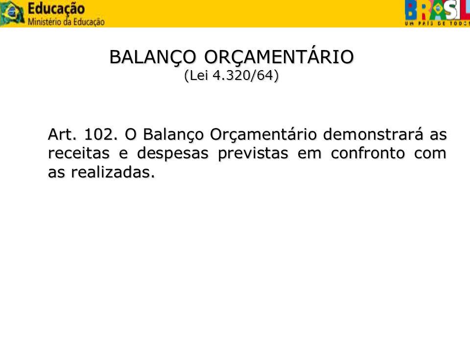 BALANÇO ORÇAMENTÁRIO (Lei 4.320/64)