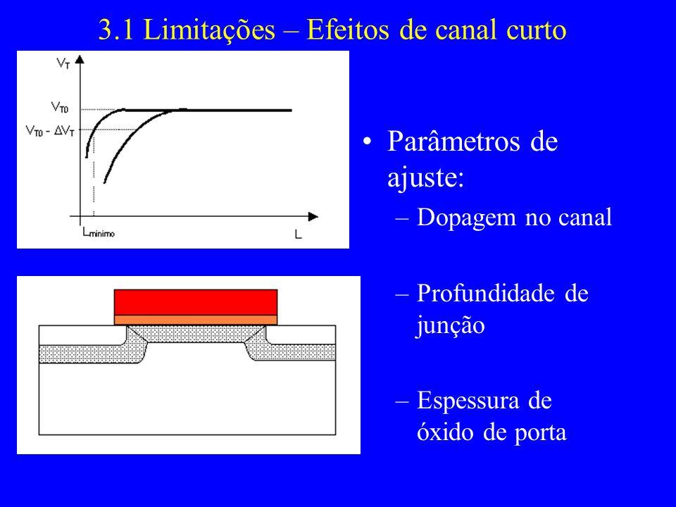 3.1 Limitações – Efeitos de canal curto