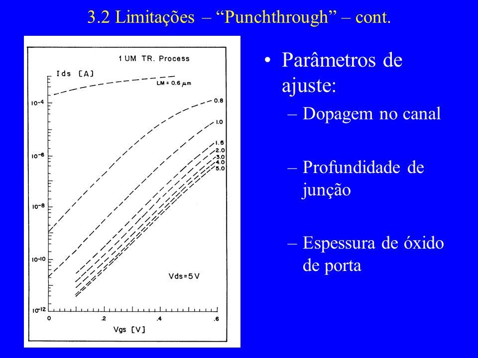 3.2 Limitações – Punchthrough – cont.