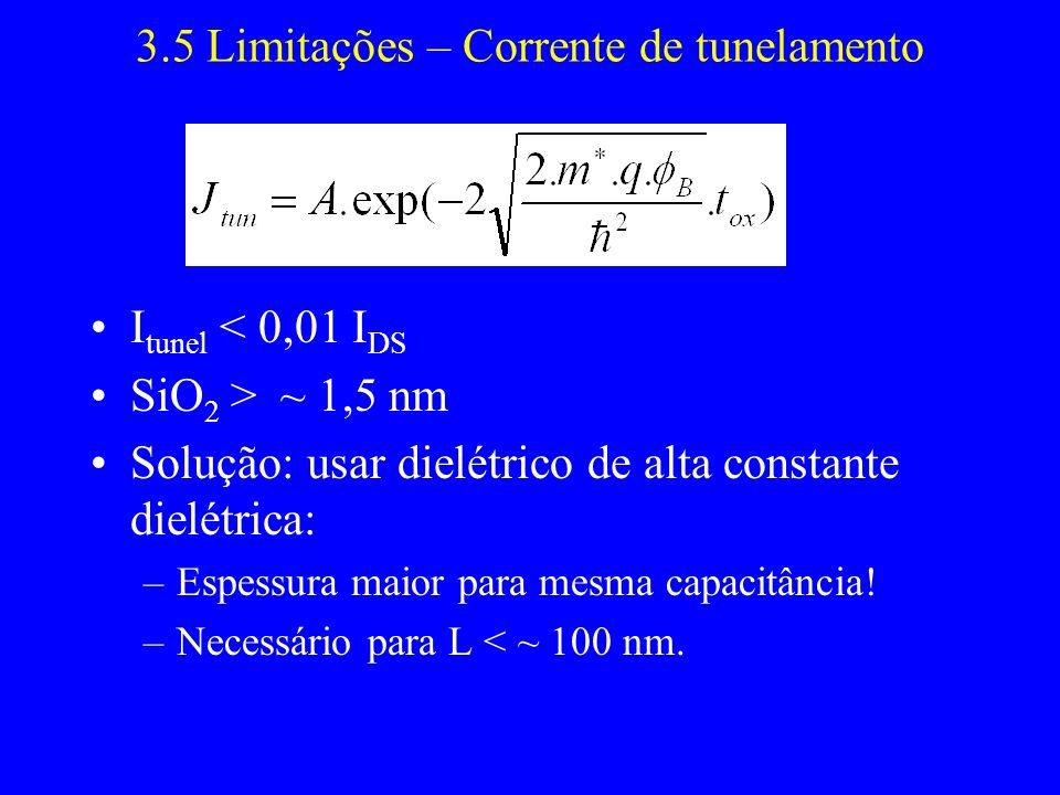 3.5 Limitações – Corrente de tunelamento