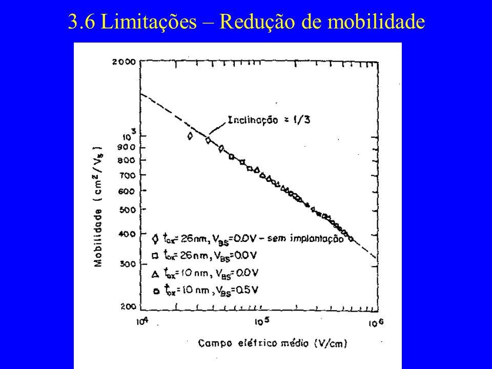 3.6 Limitações – Redução de mobilidade